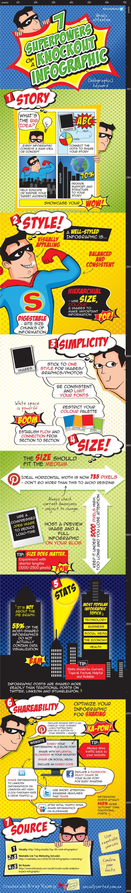 7 Superpowers of a Knockout infographics