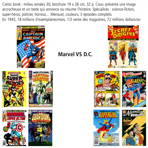 bd,comics,superhéros,marvel,D.C.
